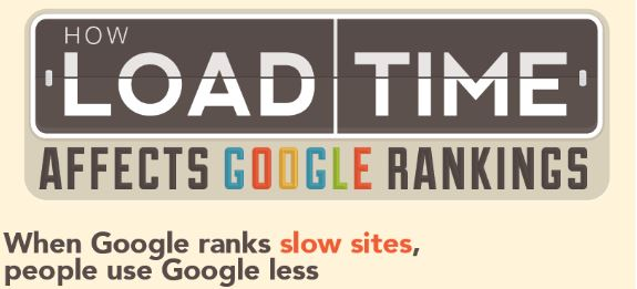 A Quick Way to Speed Up Your Website